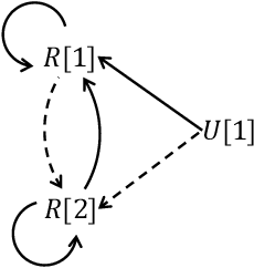 Figure 4 for Extending Sticky-Datalog+/- via Finite-Position Selection Functions: Tractability, Algorithms, and Optimization
