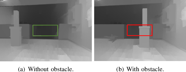 Figure 2 for Depth map estimation methodology for detecting free-obstacle navigation areas