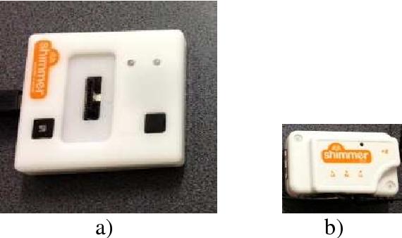 Fig. 3. Shimmer module: a) gateway, b) accelerometer.