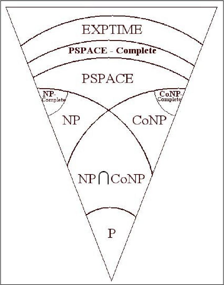 Npn Diagram