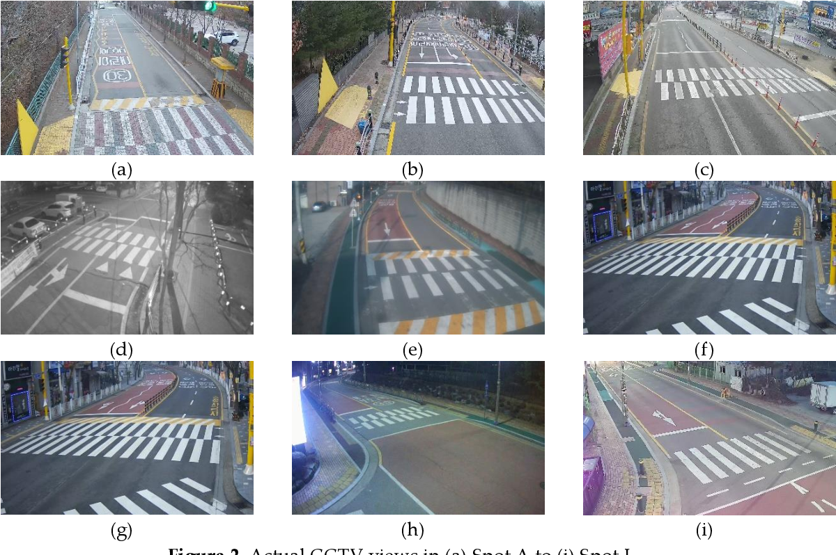 Figure 3 for Vision based Pedestrian Potential Risk Analysis based on Automated Behavior Feature Extraction for Smart and Safe City