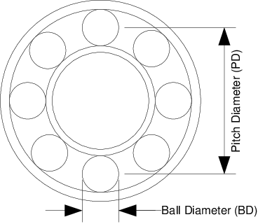 Figure 4 for Early Bearing Fault Diagnosis of Rotating Machinery by 1D Self-Organized Operational Neural Networks