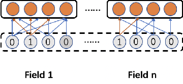 Figure 3 for TPG-DNN: A Method for User Intent Prediction Based on Total Probability Formula and GRU Loss with Multi-task Learning