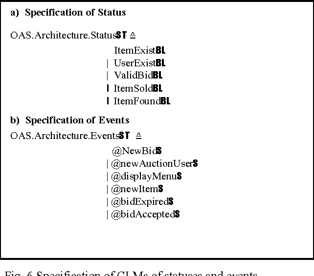 Fig. 6 Specification of CLMs of statuses and events