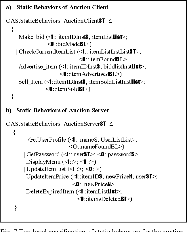 Fig. 7 Top-level specification of static behaviors for the auction clients and server