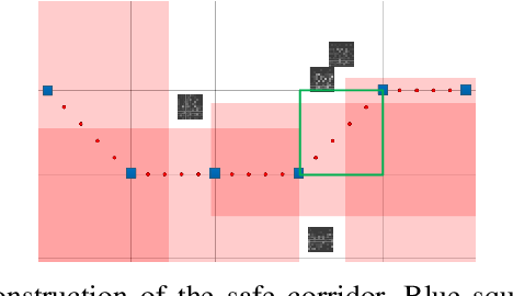 Figure 3 for Efficient Trajectory Planning for Multiple Non-holonomic Mobile Robots via Prioritized Trajectory Optimization