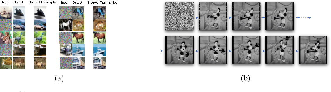 Figure 1 for Overparameterized Neural Networks Can Implement Associative Memory