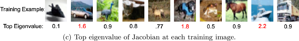 Figure 2 for Overparameterized Neural Networks Can Implement Associative Memory