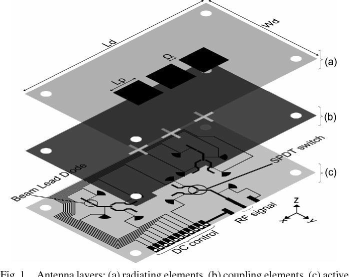 Diversity Measurements of a Reconfigurable Antenna With Switched
