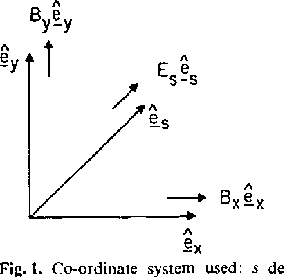 Fig. 1. Co-ordinate system used: s designates the directIOn tangential to strike, whereas x and y designate the horizontal and vertical directions, respectively, in a plane normal to strike (a\so see text)