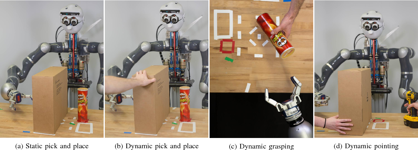 Figure 4 for Real-time Perception meets Reactive Motion Generation