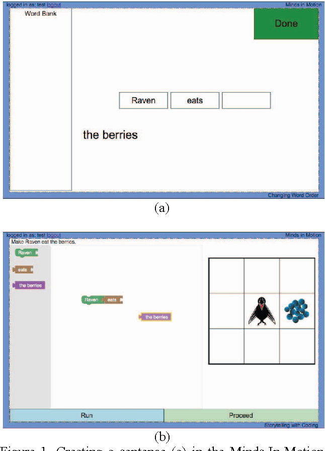 Coding Reading And Writing Integrated Instruction In Written