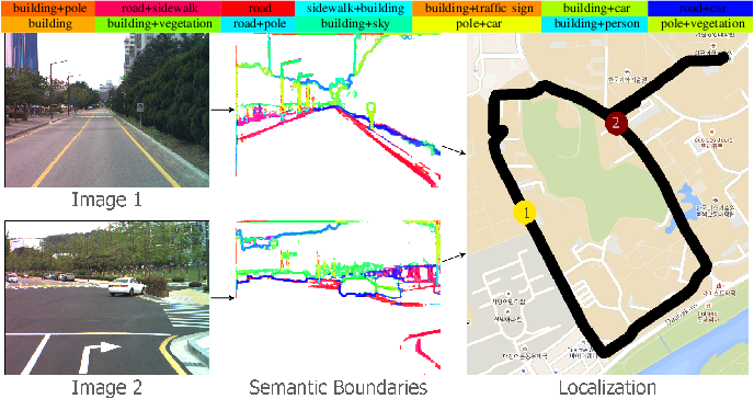 Figure 1 for VLASE: Vehicle Localization by Aggregating Semantic Edges