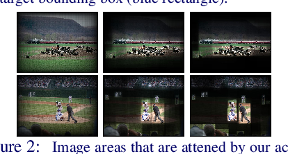 Figure 3 for Attend Refine Repeat: Active Box Proposal Generation via In-Out Localization