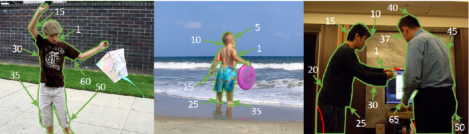Figure 1 for Outline Objects using Deep Reinforcement Learning