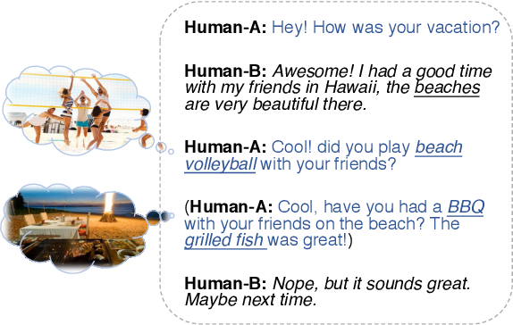 Figure 1 for Maria: A Visual Experience Powered Conversational Agent