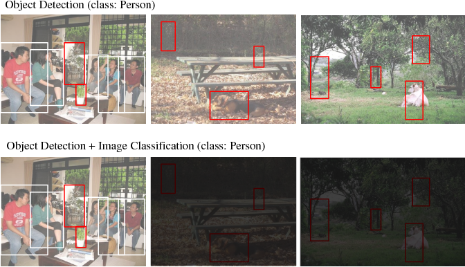 Figure 1 for Enhanced Object Detection via Fusion With Prior Beliefs from Image Classification