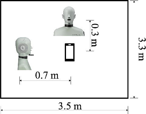 Figure 1 for Lightweight Dual-channel Target Speaker Separation for Mobile Voice Communication