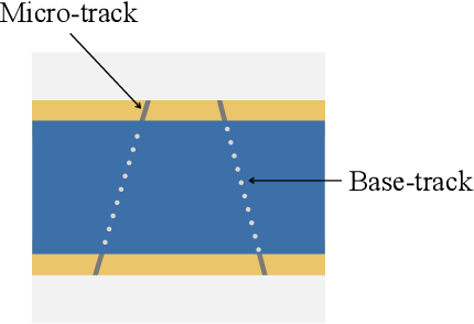 Figure 3 for Segmentation of EM showers for neutrino experiments with deep graph neural networks