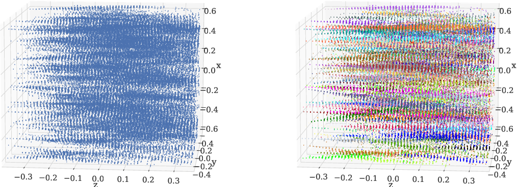 Figure 4 for Segmentation of EM showers for neutrino experiments with deep graph neural networks