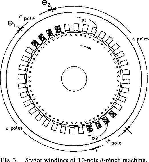 Development Of An Induction Machine Commutated Thyristor Inverter