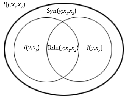 Figure 4 for A Generative Word Embedding Model and its Low Rank Positive Semidefinite Solution