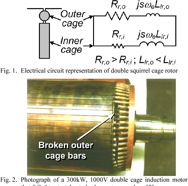 Figure 1 from Evaluation of the detectability of broken rotor bars