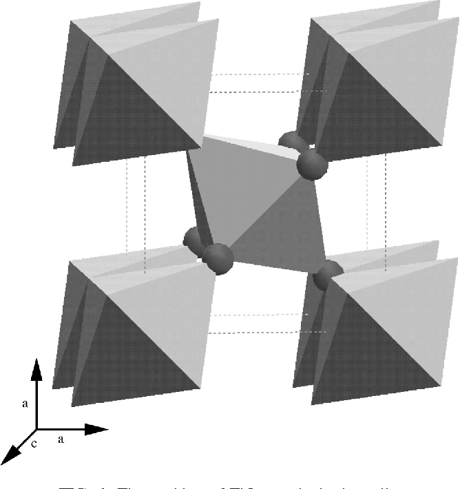 FIG. 6. The packing of TiO6 octahedra in rutile.