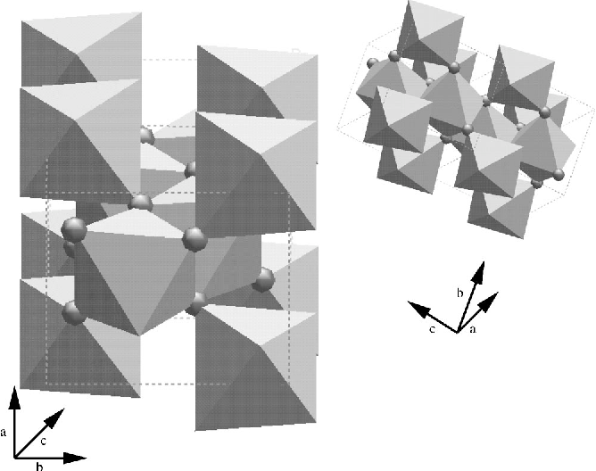 FIG. 8. The packing of TiO6 octahedra in columbite. The smaller image is a rotated view illustrating the packing of octahedra along the c direction.