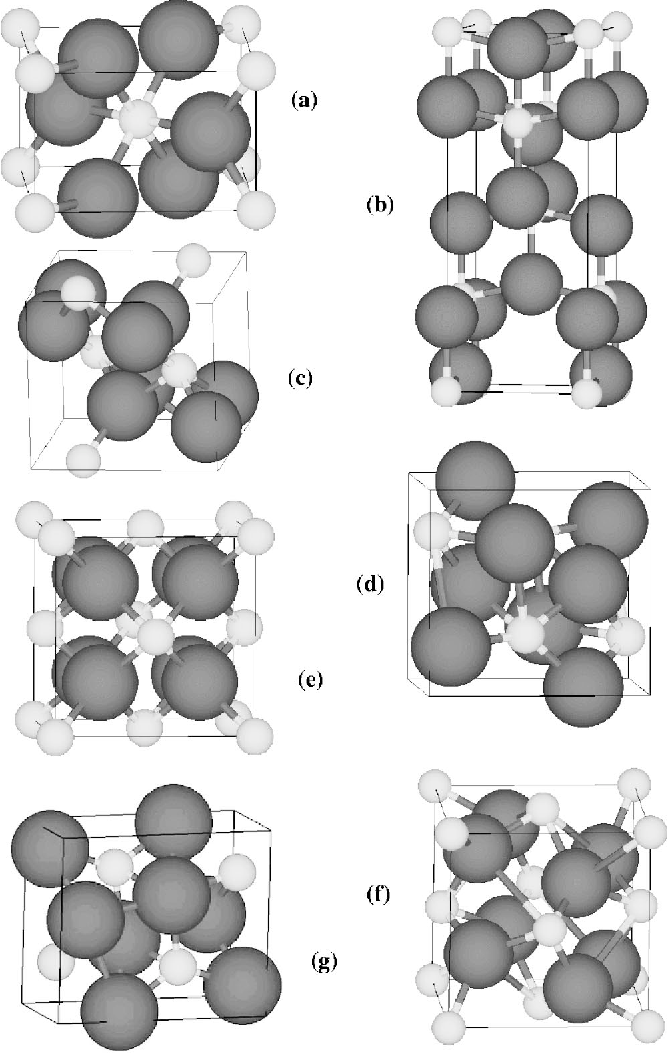 FIG. 1. The phases of TiO2 studied here: rutile ~a!, anatase ~b!, columbite ~c!, baddeleyite ~d!, fluorite ~e!, pyrite ~f!, and cotunnite ~g!. Large spheres represent the O ions, small spheres the Ti ions.