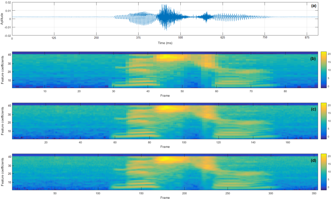 Figure 1 for End-to-End Speech Recognition with High-Frame-Rate Features Extraction