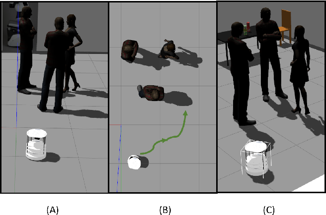 Figure 1 for SeekNet: Improved Human Instance Segmentation via Reinforcement Learning Based Optimized Robot Relocation