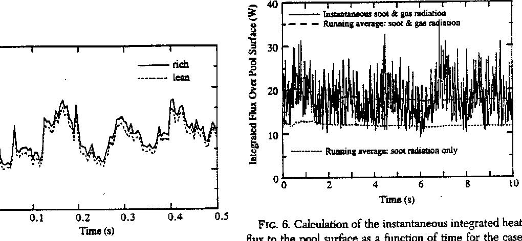 Figure 5 from Twenty-FiRbSymposium (International)on