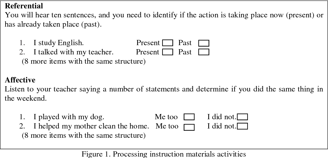 Study Too Many Structured Activities >> Pdf Processing Instruction Learning Complex Grammar And Writing
