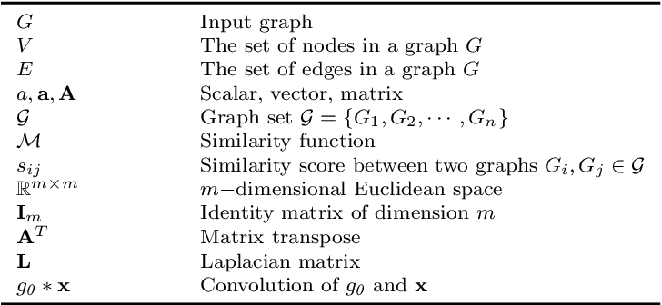 Figure 1 for Deep Graph Similarity Learning: A Survey