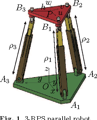 Figure 1 for Non-singular assembly mode changing trajectories in the workspace for the 3-RPS parallel robot
