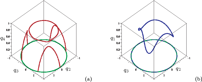 Figure 3 for Non-singular assembly mode changing trajectories in the workspace for the 3-RPS parallel robot