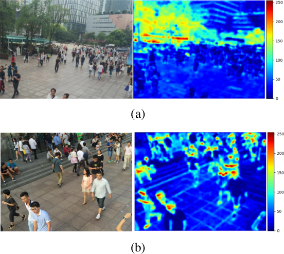 Figure 3 for Shallow Feature Based Dense Attention Network for Crowd Counting