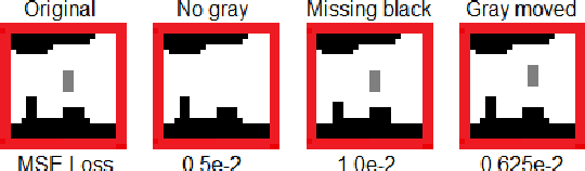 Figure 2 for Improving Image Autoencoder Embeddings with Perceptual Loss