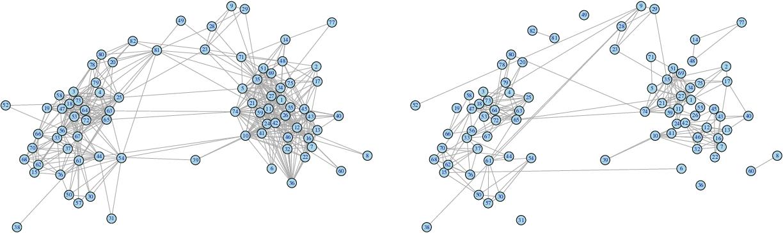 Figure 4 for Vertex Nomination Via Local Neighborhood Matching