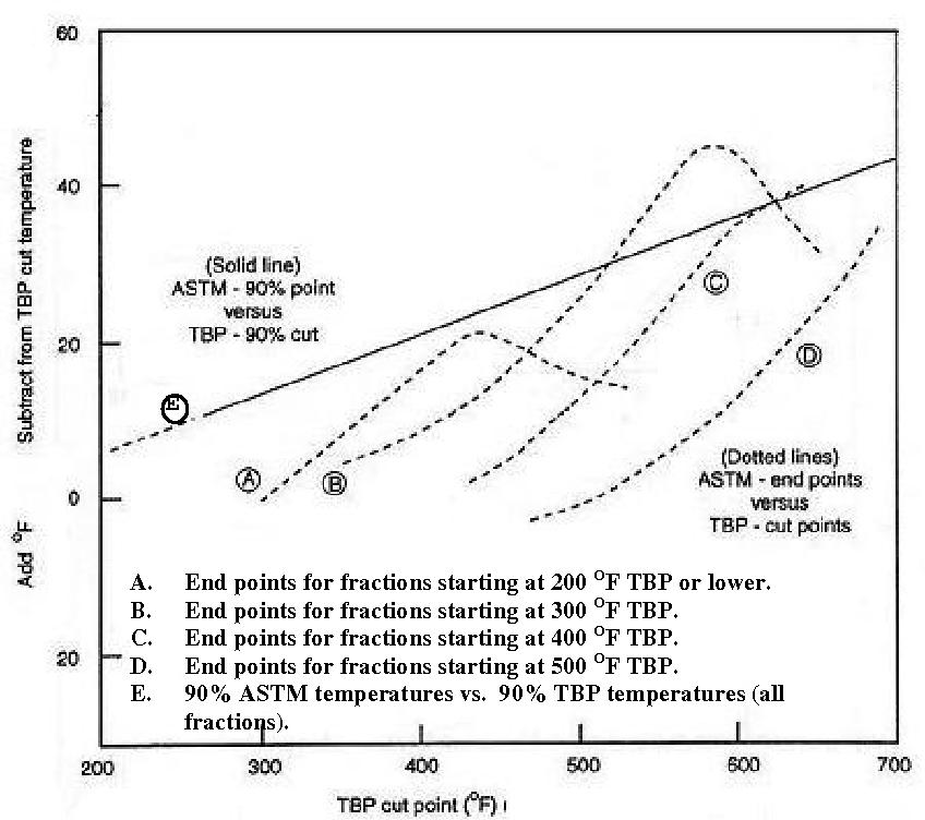 PDF] Overview of Crude Units - Semantic Scholar