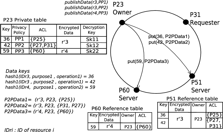P25 Decryption