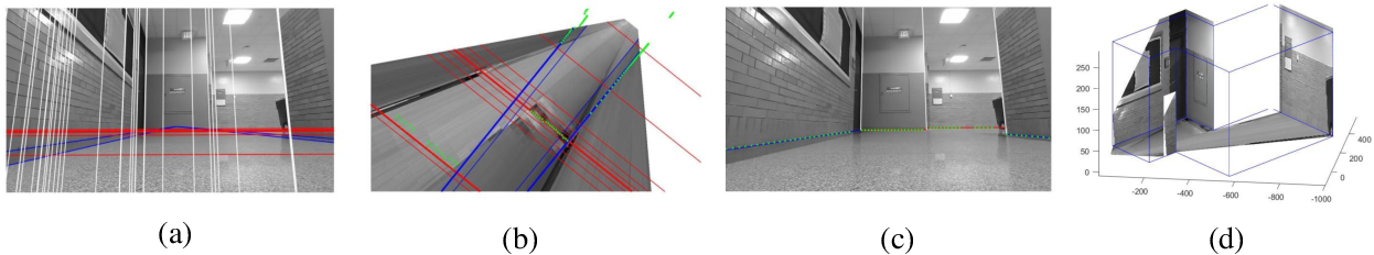 Figure 1 for Indoor Layout Estimation by 2D LiDAR and Camera Fusion