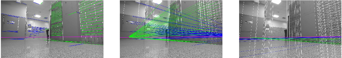 Figure 3 for Indoor Layout Estimation by 2D LiDAR and Camera Fusion