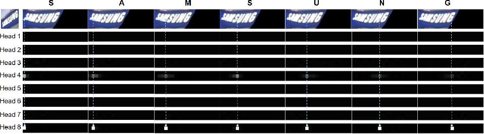 Figure 3 for Representation and Correlation Enhanced Encoder-Decoder Framework for Scene Text Recognition