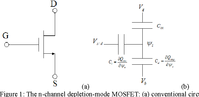 Low power FFT design for wireless communication systems - Semantic ...