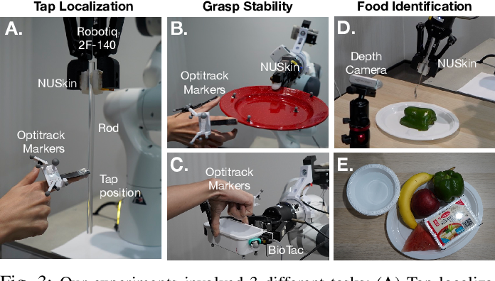 Figure 3 for Extended Tactile Perception: Vibration Sensing through Tools and Grasped Objects