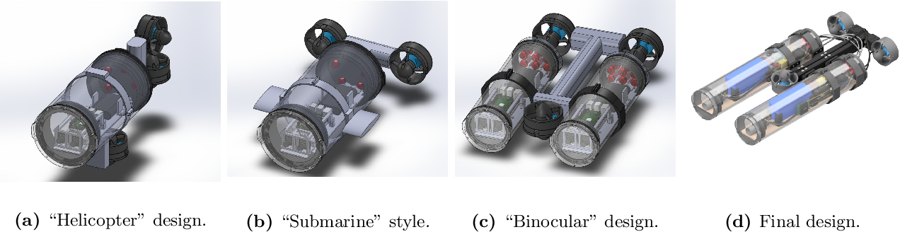 Figure 2 for Design and Experiments with LoCO AUV: A Low Cost Open-Source Autonomous Underwater Vehicle