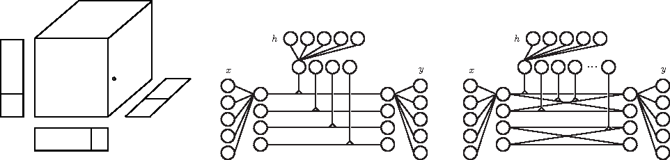 Figure 1 for Feature grouping from spatially constrained multiplicative interaction