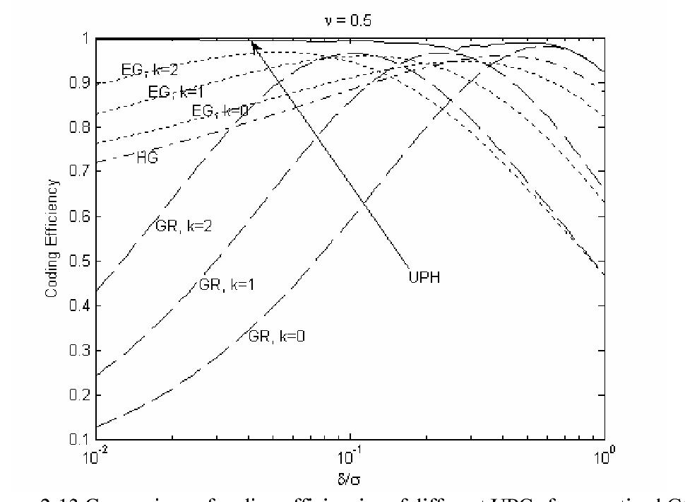 Block Diagram Of Encoder And Decoder